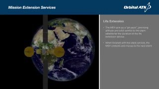 Satellite Mission Extension Services
