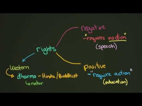 Understanding Law and Rights