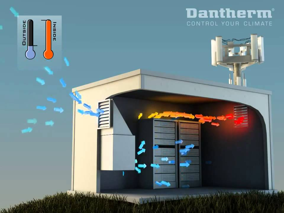 Dantherm Free Cooling The Flexibox Youtube