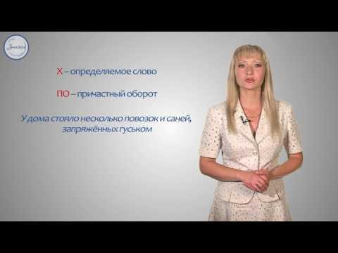 Русский язык 7 класс видеоурок