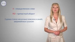 Русский язык 7 класс. Причастный оборот.  Знаки препинания при причастном обороте