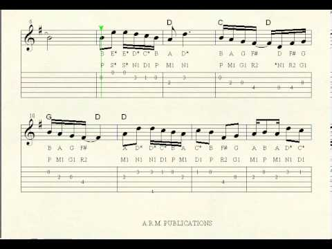tujhe dekha tho sheet music notations keyboard guitar - YouTube