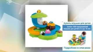 видео Игрушки для ребенка до года по месяцам какие нужны?