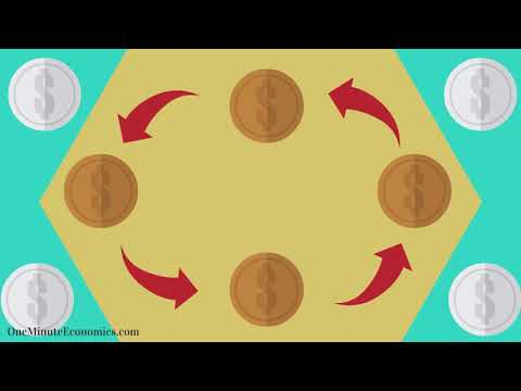 Gresham' s Law (Thomas Gresham) and Thiers' Law (Adolphe Thiers) Explained & Compared in One Minute