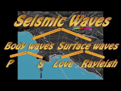 Seismic Waves - Body Waves & Surface Waves(Rayleigh & Love), Shadow