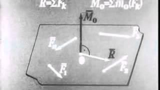 Условия равновесия произвольной плоской системы сил