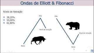 Fibonacci e Elliott  aplicados aos gráficos