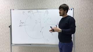 Как определить напряжённый и гармоничный дома в карте / Павел Андреев / Астрология(, 2017-06-19T10:59:52.000Z)