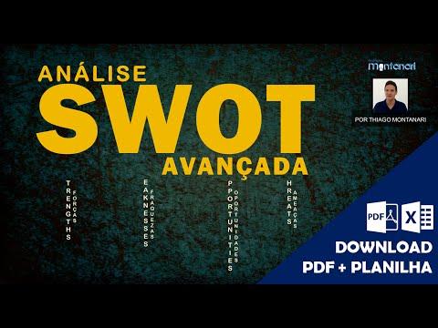 Matriz SWOT Avançada: Conheça A Matriz SWOT De Alto Nível!