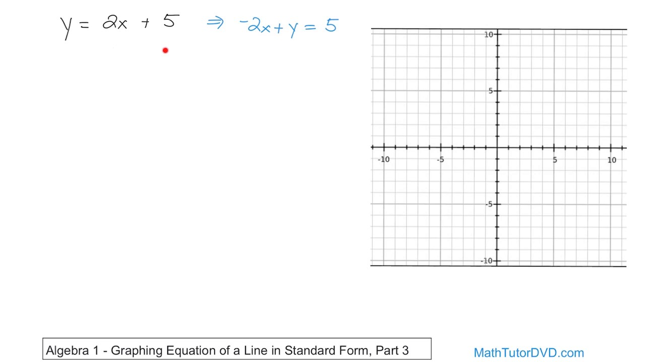 Algebra 1 unit 7 lesson 7 graphing equation of a line in standard algebra 1 unit 7 lesson 7 graphing equation of a line in standard form part 3 21 algebra 1 course unit 7 slope and the equation of a line math falaconquin