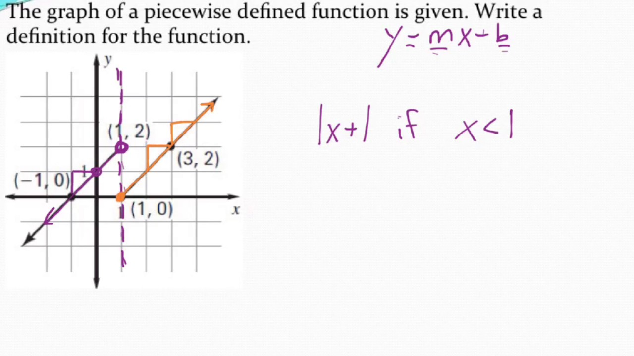 Writing equations of piecewise functions 1 - YouTube