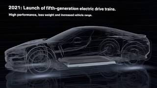 The Fifth-generation BMW Group electric drivetrain