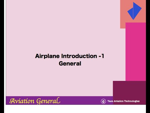 Introduction to Aviation (1) Parts of Aircraft