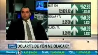 ALB Forex Araştırma Uzmanı Enver Erkan Dolar/TL Yorumları - Bloomberg HT