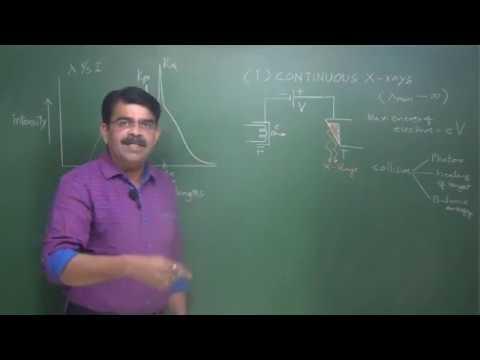 Atom & Nucleus 4  - X Rays - Vivek Phalke PHYSICS