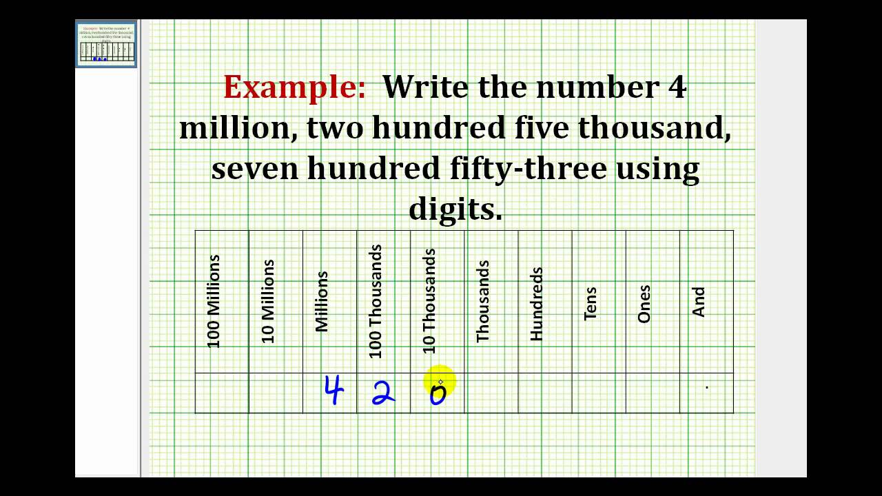 Writing Whole Numbers with Words  Mathematics for the Liberal