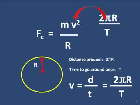 Centripetal Force - Frequency and Period - YouTube