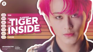 Download Lagu SuperM - Tiger Inside Line Distribution (Color Coded) mp3
