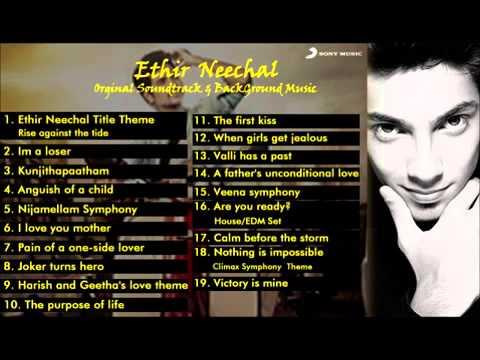 Ethir Neechal Music BoxOriginal SoundtrackBackground Music by Anirudh Ravichander