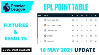 English Premier League Table  Epl Table Standings  Fixtures And Results 16 May 2021 Update