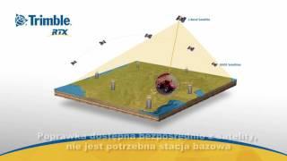 Zwiększanie dokładności GPS  - Serwisy korekcyjne Trimble