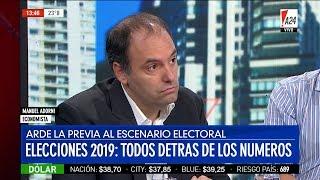 """Manuel Adorni en """"A24 Primera tarde"""" con Paulo Vilouta; por A24 - 17/01/19"""