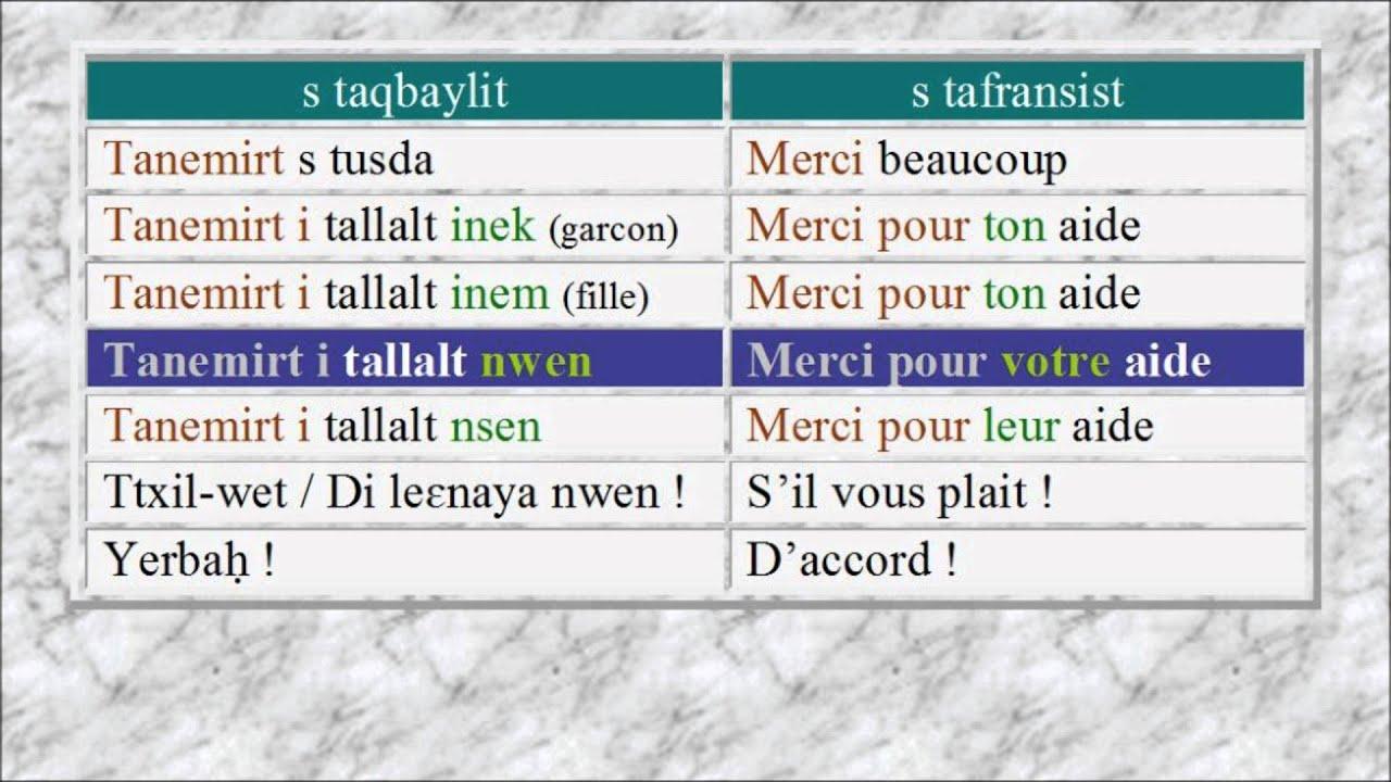 Amazigh/Kabyle : Tamsirt tis° 1 = Leçon n°1 = cours n°1 = درس رقم1  (version 2) Algerie