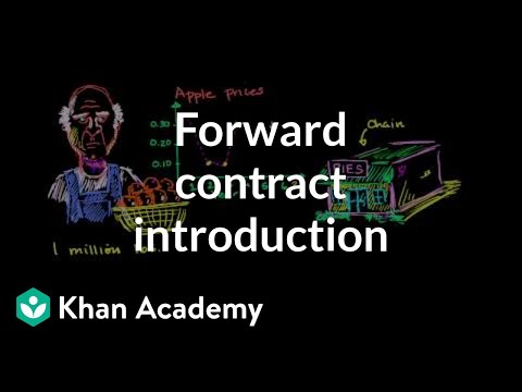 Forward contract introduction | Finance & Capital Markets | Khan Academy