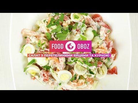 FoodOboz: смачний рецепт салату з перепелиними яйцями та куркою