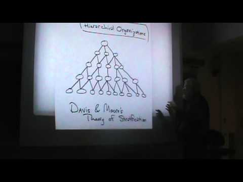 DrH: FUNCTIONALIST THEORY OF STRATIFICATION (PART 1)