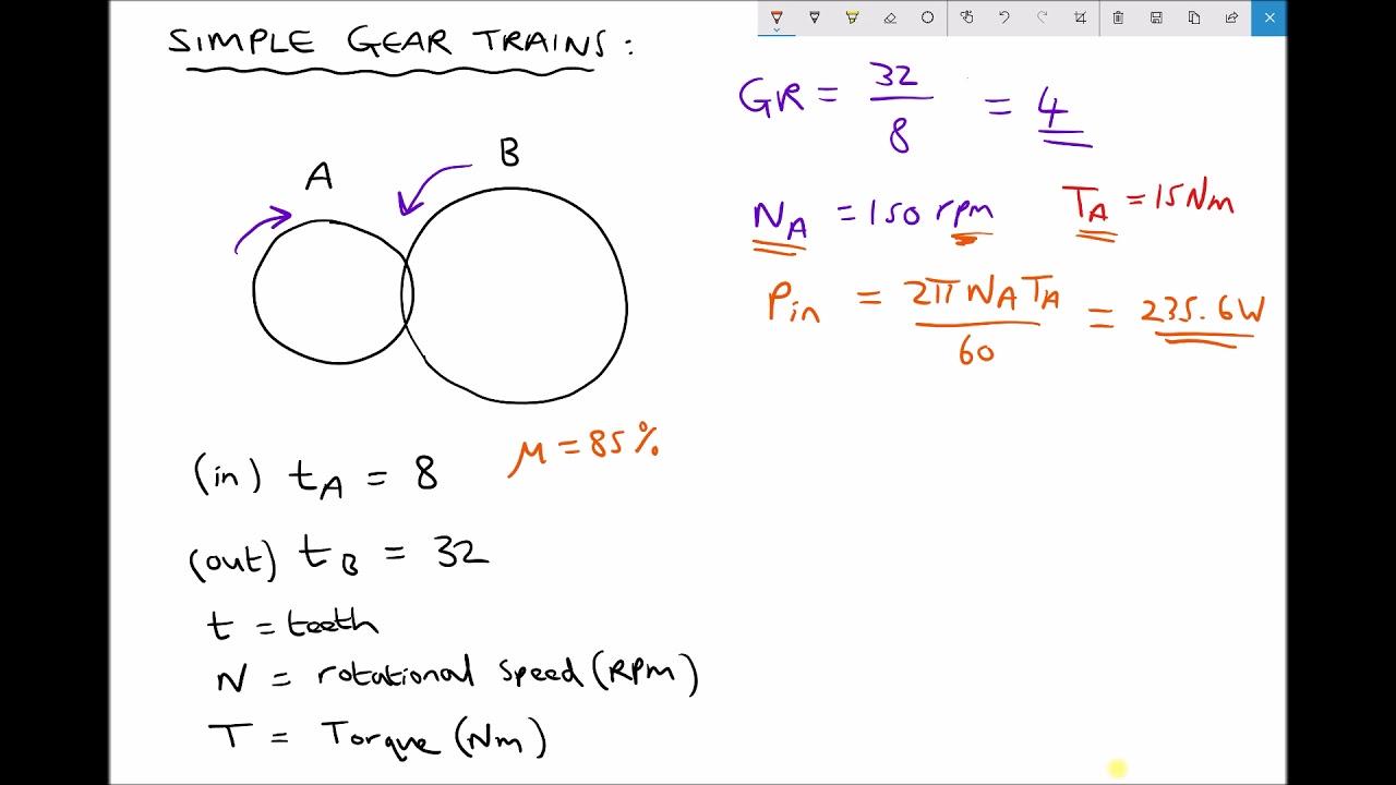 Wiring Diagram Wiring Diagram Wiring Diagram Torque Curves Torque