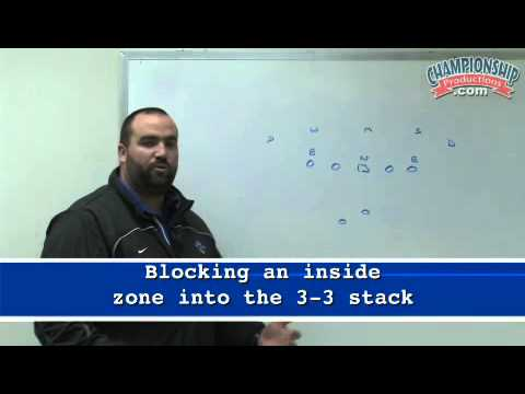High Tempo No-Huddle Offense: Attacking Defenses with Inside Zone Schemes