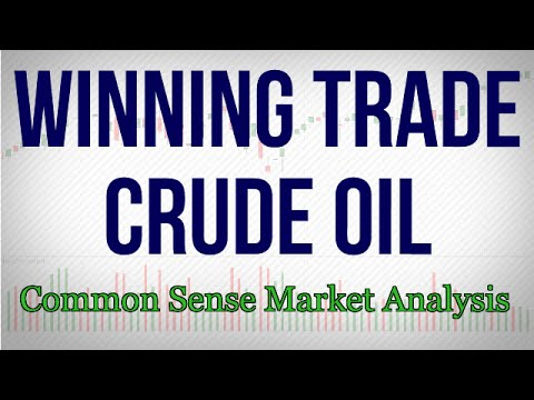 Episode #583 How you could have known crude oil would trade up and down today.