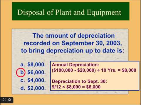 Financial Accounting online Tutorial 10 | Trading & Disposal of Plant and Equipment