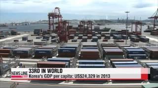 Korea's GDP per capita 33rd in world IMF