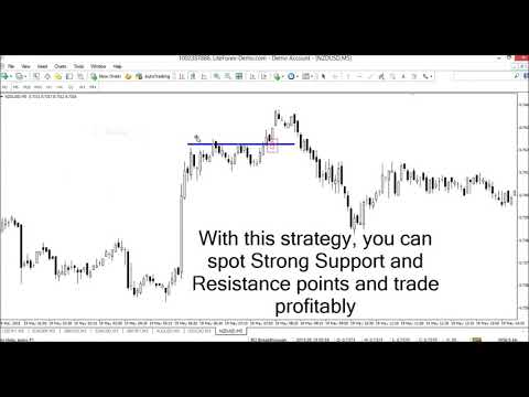 Regulated binary options and best options for 200% profit