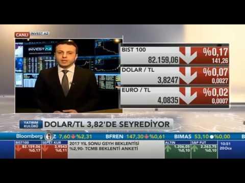InvestAZ Engin Tozkoparan, Bloomberght Yatırım Kulübü 20.01.2017