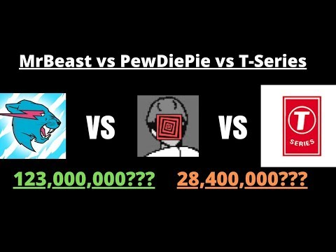 MrBeast vs Pewdiepie vs T Series 2020 Subscriber History 🔥