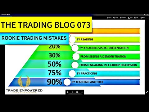 Forex trading rookie forex facts