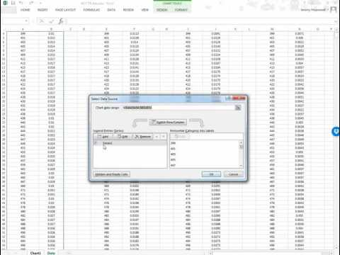 How to import IR and XRD data into Excel