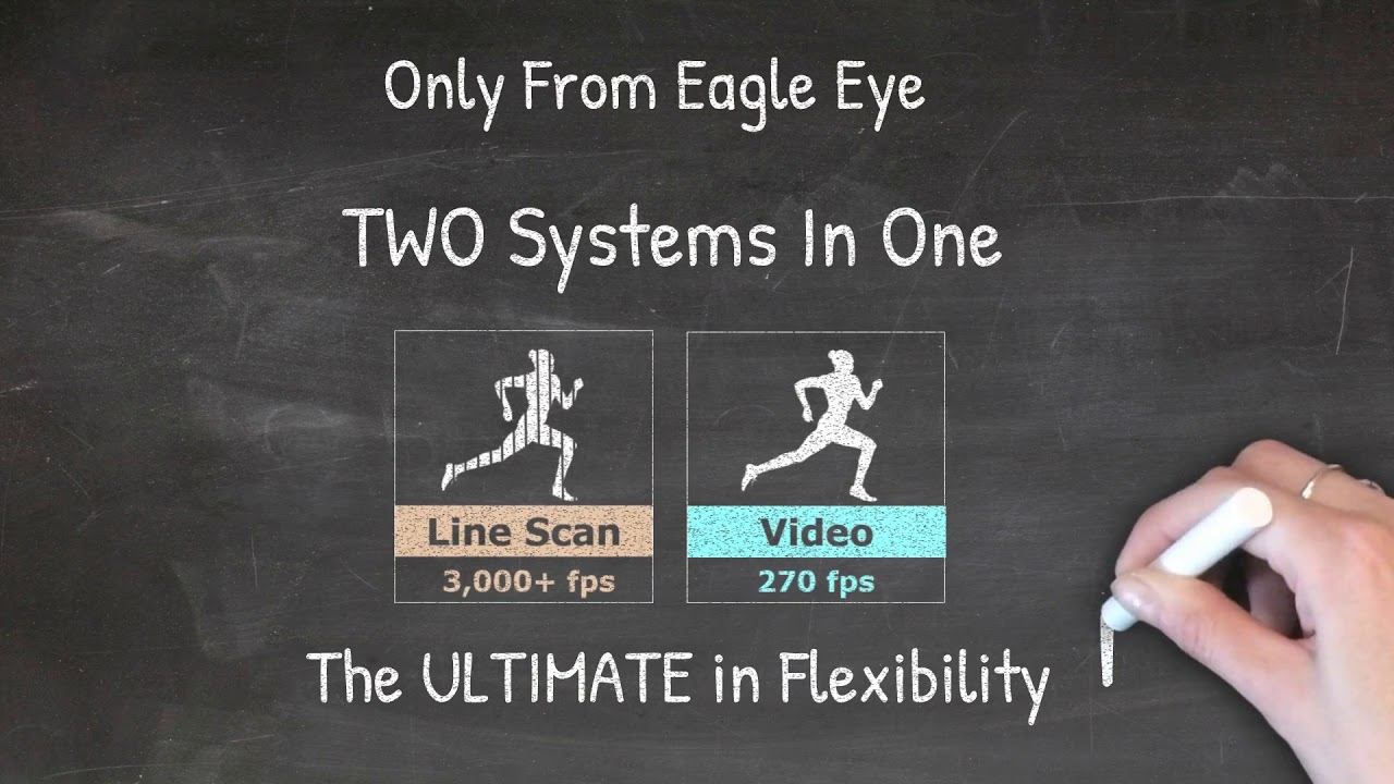 Eagle Eye Timing System for High Schools