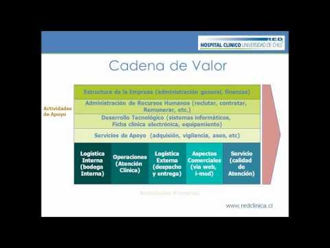 NanoVNA F | Análisis de Circuito Interno | 1GHz? | Sponsor Banggoodиз YouTube · Длительность: 20 мин13 с