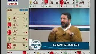 Nurgül Yılmaz ile Mercek Altı   1 Kasım Seçim Sonuçları Değerlendirmesi 02 11 2