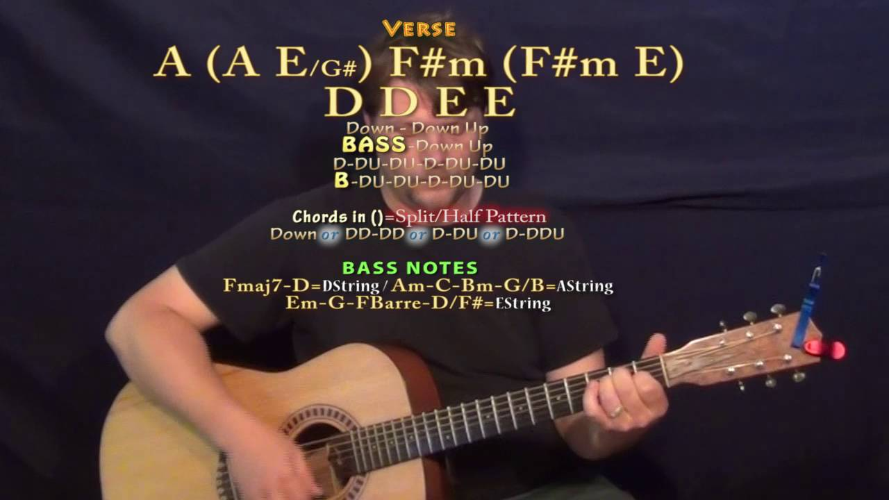 From The Ground Up Dan Shay Guitar Lesson Chord Chart In A Major