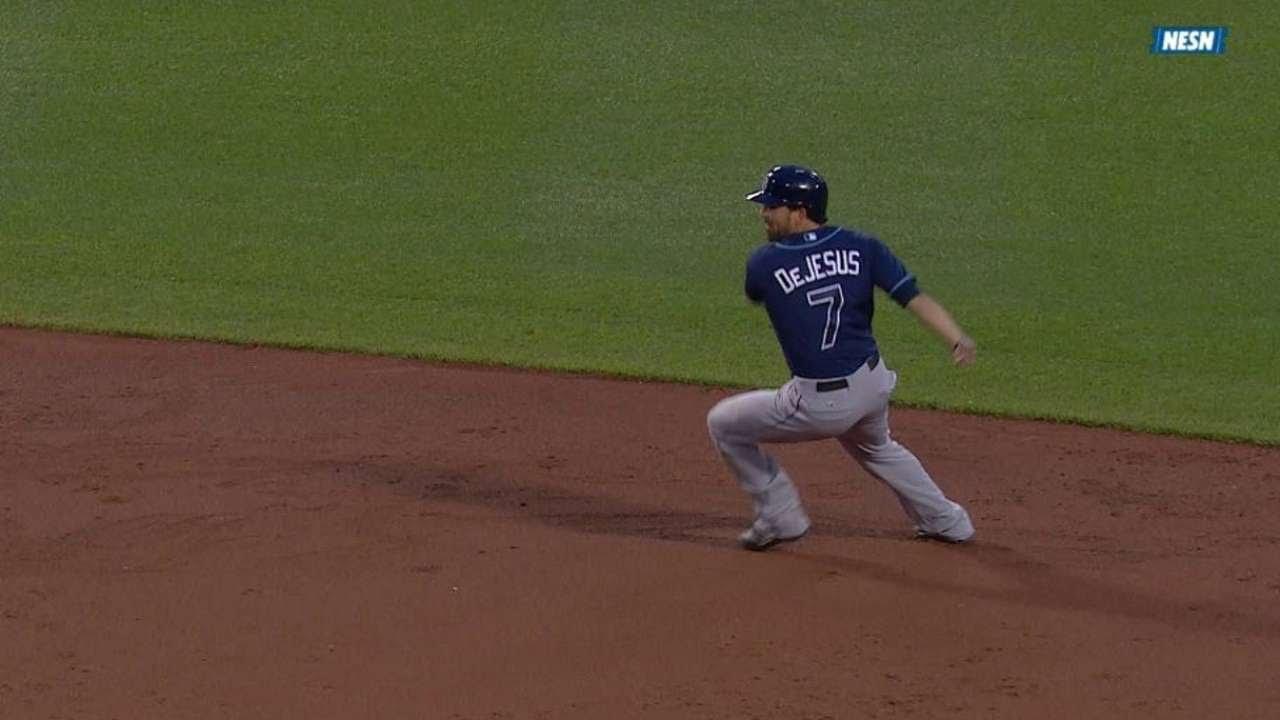 Jose Dejesus Baseball Cards Value
