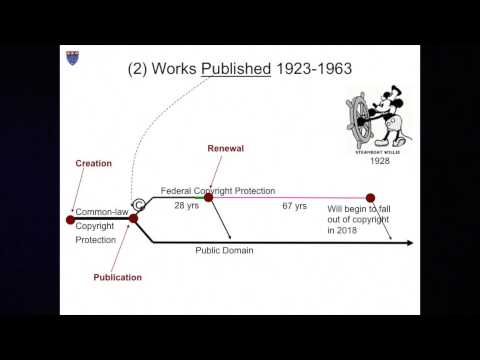 William Fisher, CopyrightX: Lecture 6.2, The Mechanics of Copyright: Duration