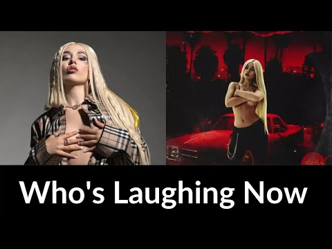 Ava Max - Who's Laughing Now (Instrumental - Karaoke)