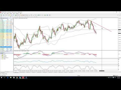 2016 07 06 09 08 Live trading meeting   European session