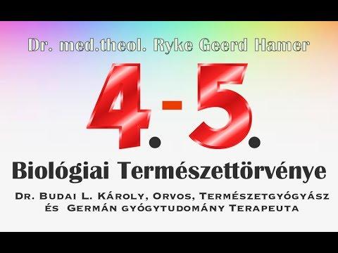 4.-5. Biológiai Természettörvény