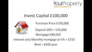 How to build a property portfolio